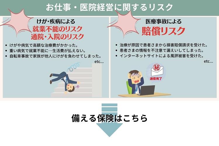 お仕事・医院経営に関するリスク